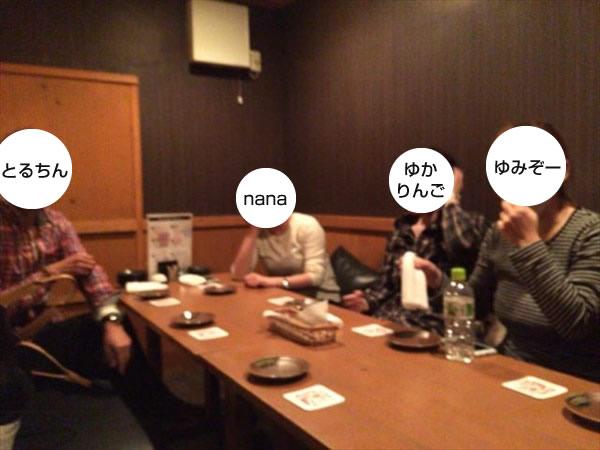 オフ会開始前のテーブルの様子