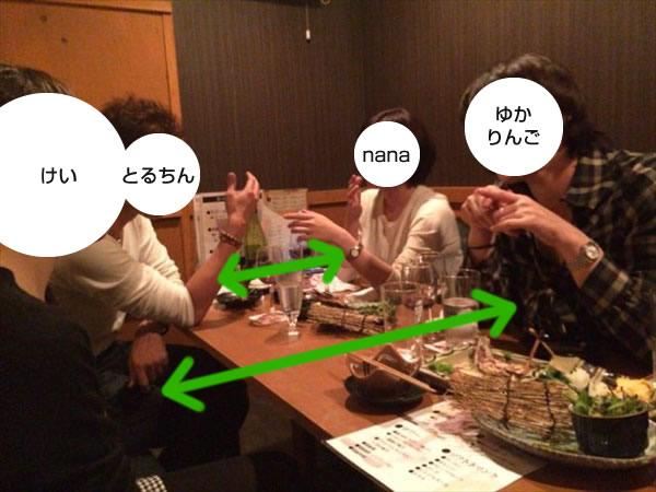 自由な大阪オフ会