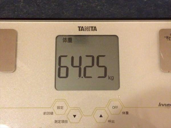 2015年1月第4週の体重64.25kg