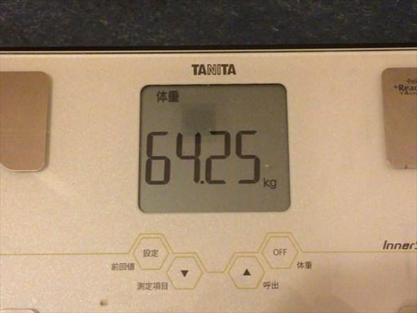 2015年1月第1週の体重64.25kg