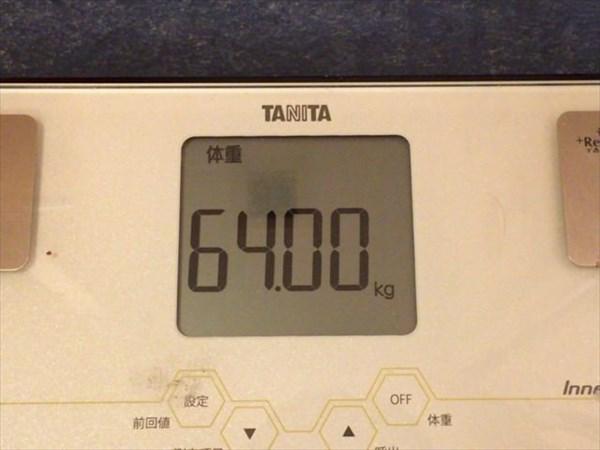 2015年2月第2週の体重64.0kg