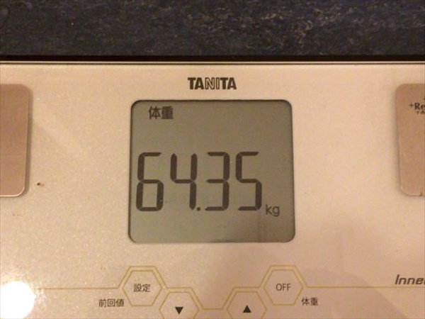 2015年3月第3週の体重64.35kg
