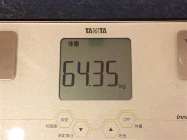 2015年4月第4週の体重64.35kg