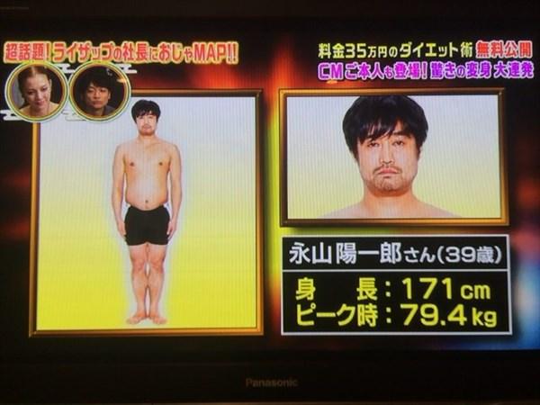 永山陽一郎さんのビフォーデータ