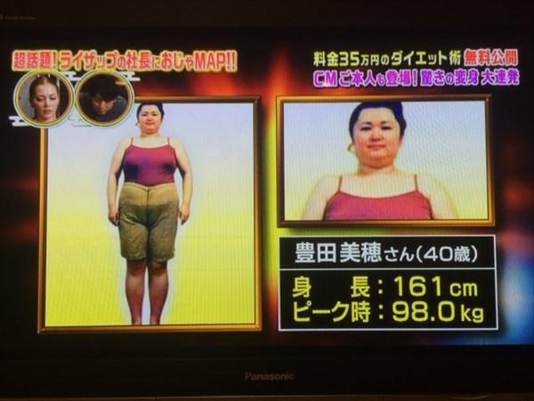 豊田美穂さんのビフォーデータ
