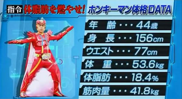 岡村のライザップ前のデータ