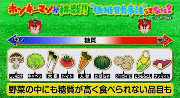 ライザップ中は根菜類にも注意