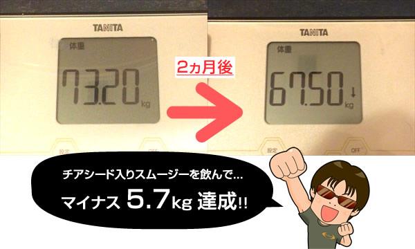【体重】チアシードダイエットの結果