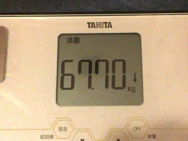 さらに2ヵ月後の体重は67.7kg