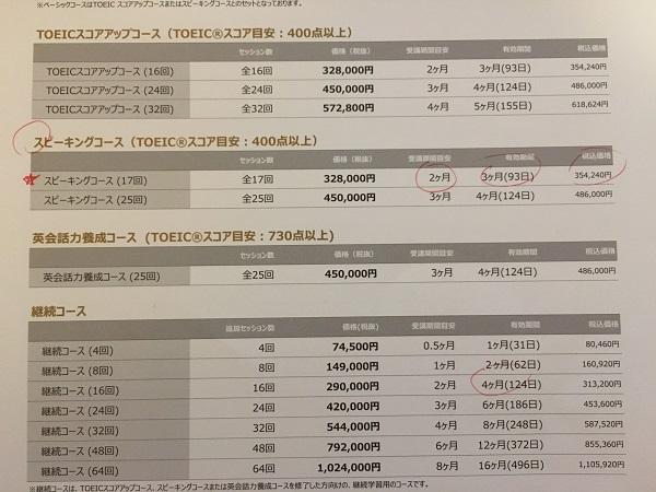 ライザップ英語料金表